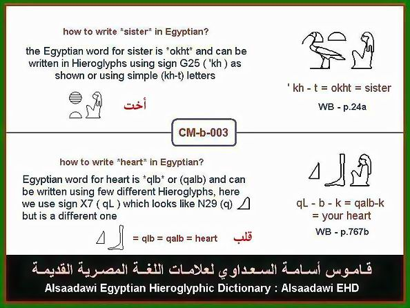 Likewise We Can Write Hundreds Of Egyptian Hieroglyphic Words As In The Following Examples