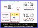 ملفات خاصة ( الأصول التاريخية لأسماء بعض المدن والقرى المصرية  ) Als-M20-km_small
