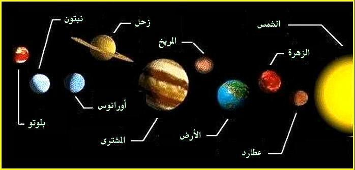 ������� ���������� solar-system.jpg