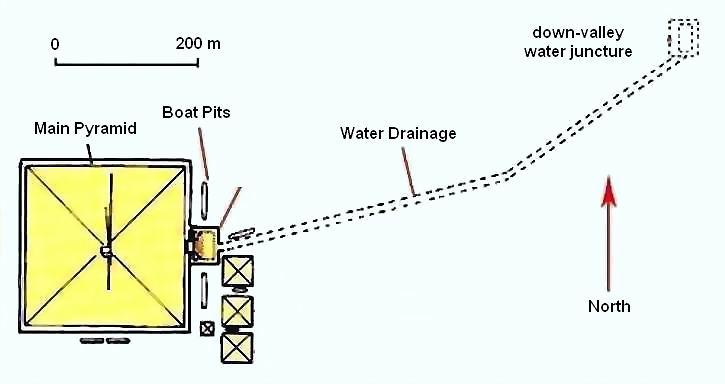 اسرار معجزات بناء الاهرام GP-water-drainage-2.jpg