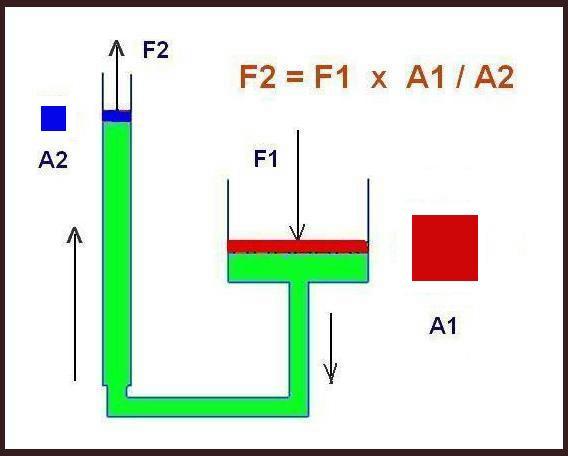 اسرار معجزات بناء الاهرام hdr-pump.jpg