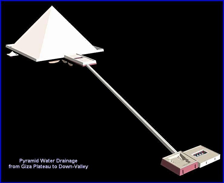 اسرار معجزات بناء الاهرام pyramid-water-drainage-1.jpg