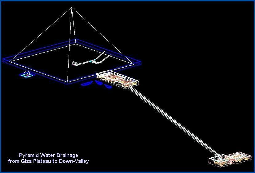 اسرار معجزات بناء الاهرام pyramid-water-drainage-2.jpg